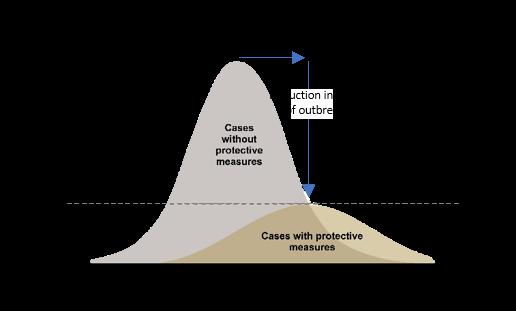 flattening-the-curve_vf