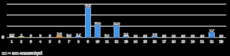 bilan-carbone-banque-france