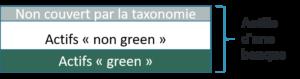 green_non-green_banque